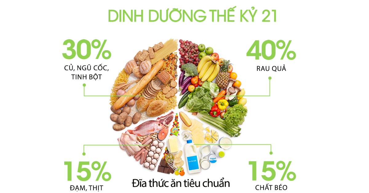 Dinh duong the ky 21